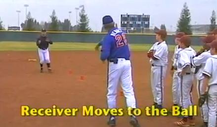 Teaching Baseball Rundown