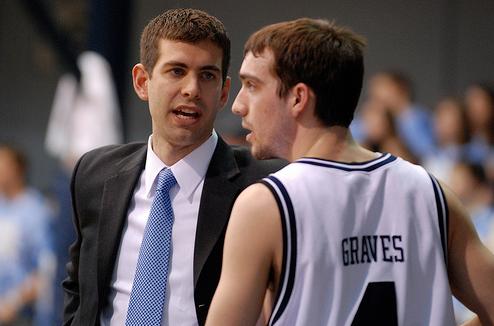 Youth Basketball Coaching Philosophy